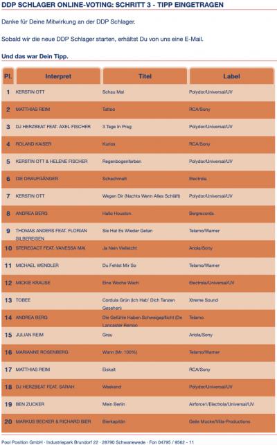 Schlager Charts getippt wöchentlich von Schlager DJ Lutz Scheffler
